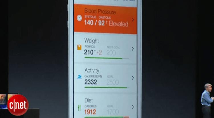 Technologiegigant Apple begeeft zich op het vlak van mHealth en eHealth.