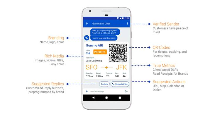 Google partners with CM to develop RCS Business Messaging