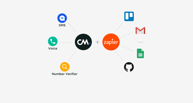 How to get started with CM and Zapier