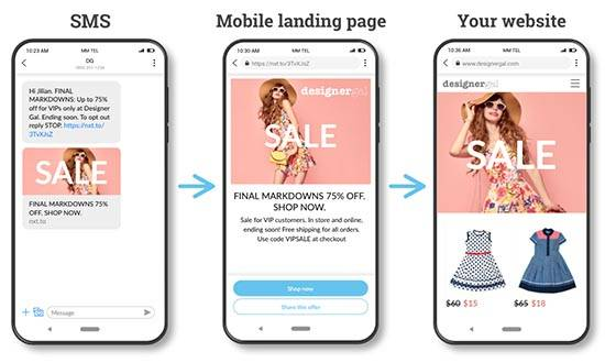 a campaign over SMS, a mobile landing page, and the website itself
