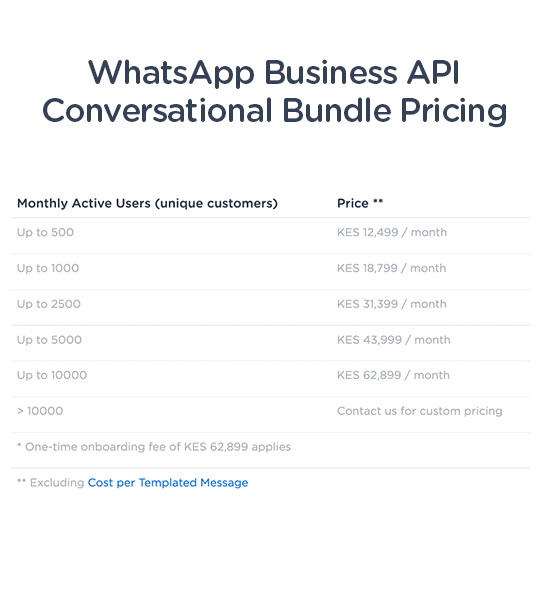 whatsapp-business-pricing-ke