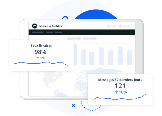 messaging analytics