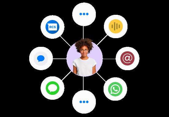 omnichannel mobile marketing cloud